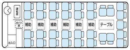 三菱MM車内